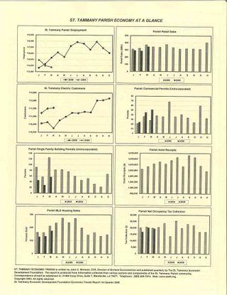 STEDF Economic Trends Q1 Pt2